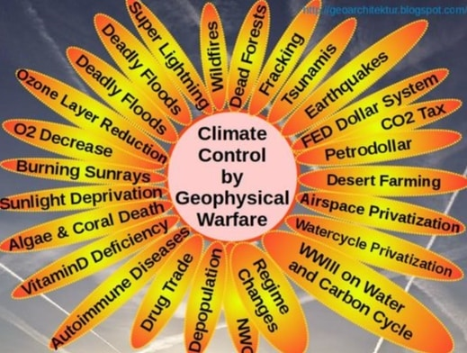 FP Mag: Shilling for Climate Gate